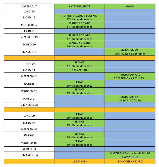 Programme de reprise U18